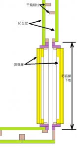 千鳥間柱なったドアユニット 模式図
