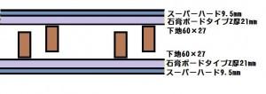 千鳥間柱の模式図