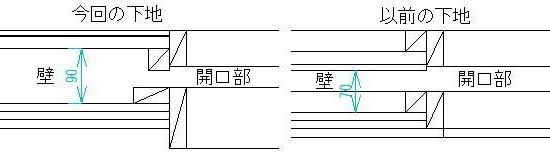 防音室入り口ユニットの模式図